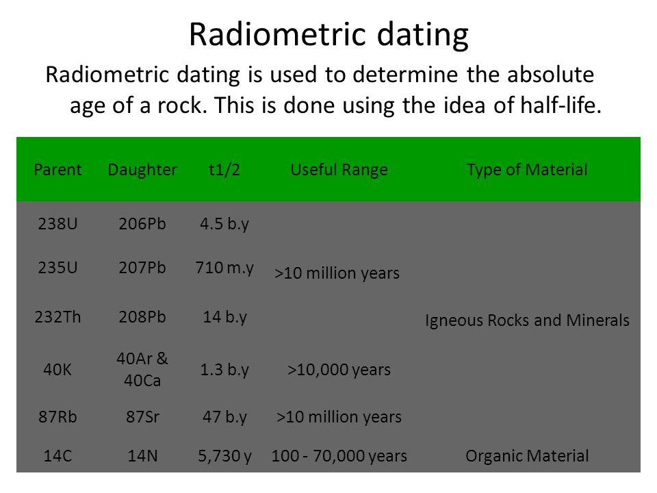 ParentDaughtert1/2Useful RangeType of Material 238U206Pb4.5 b.y >10 million years Igneous Rocks and Minerals 235U207Pb710 m.y 232Th208Pb14 b.y 40K 40A