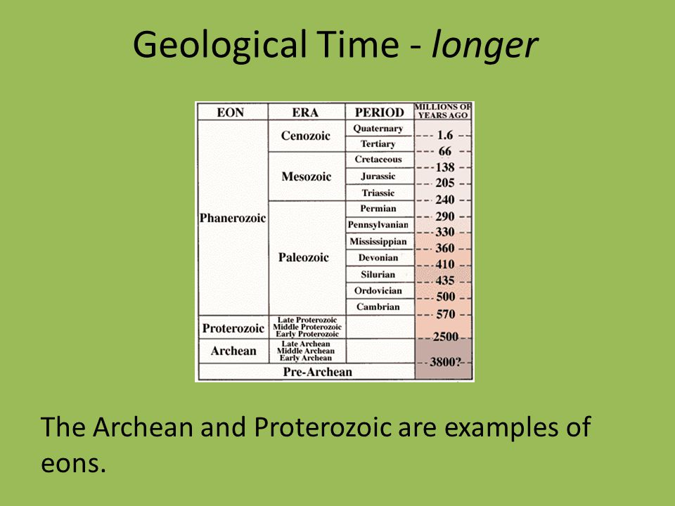 Geological Time - longer The Archean and Proterozoic are examples of eons.