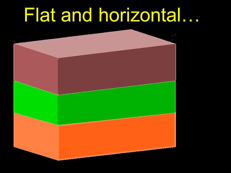 10 Flat and horizontal…
