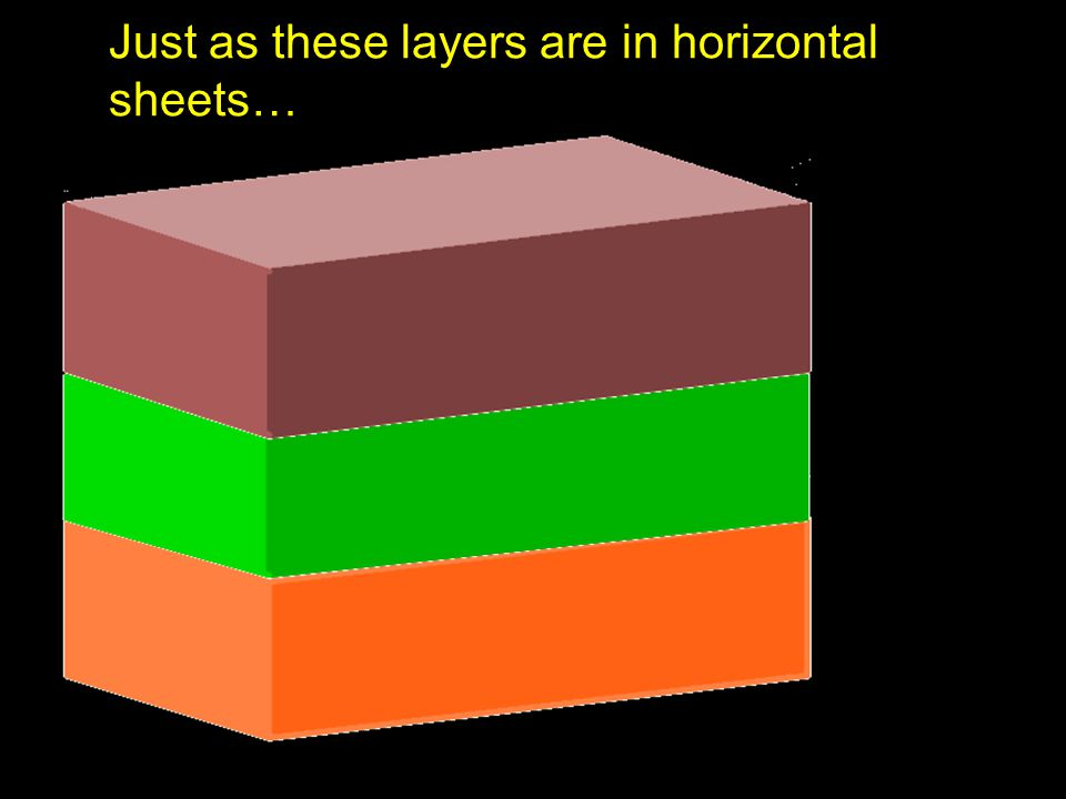 26 Just as these layers are in horizontal sheets…
