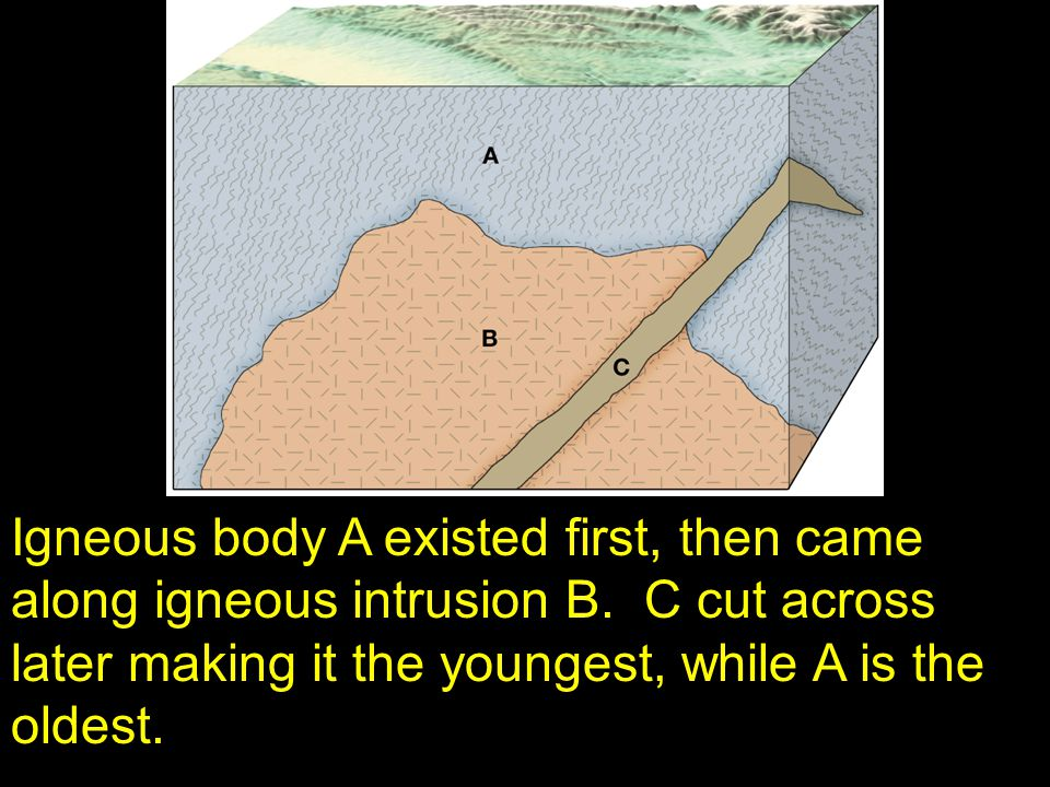 43 Igneous body A existed first, then came along igneous intrusion B.