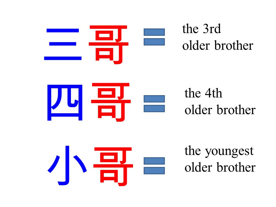 三哥三哥 四哥 the 3rd older brother the 4th older brother 小哥 the youngest older brother