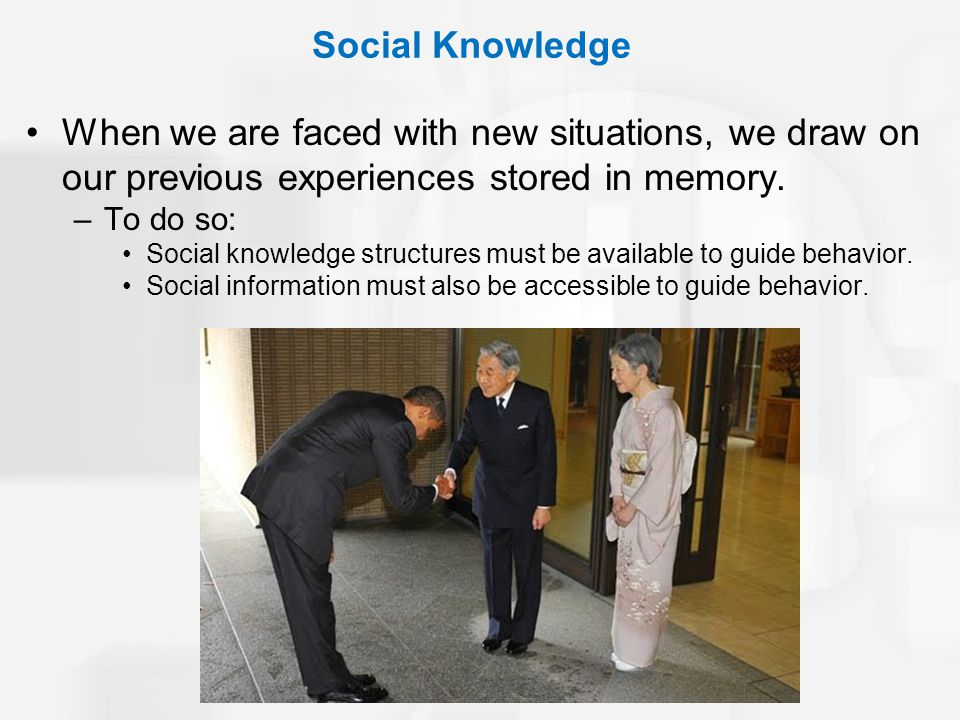 Social Knowledge When we are faced with new situations, we draw on our previous experiences stored in memory. –To do so: Social knowledge structures m