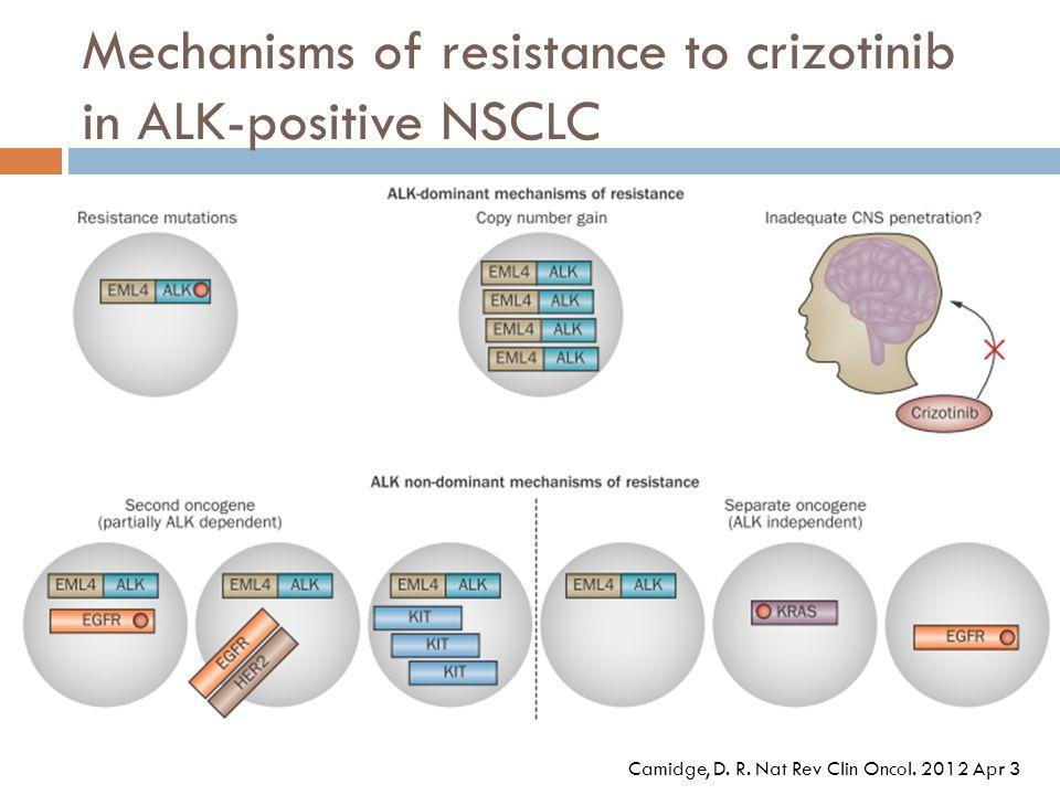 Mechanisms of resistance to crizotinib in ALK-positive NSCLC Camidge, D. R. Nat Rev Clin Oncol. 2012 Apr 3