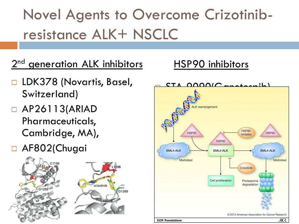 Novel Agents to Overcome Crizotinib- resistance ALK+ NSCLC  LDK378 (Novartis, Basel, Switzerland)  AP26113(ARIAD Pharmaceuticals, Cambridge, MA), 