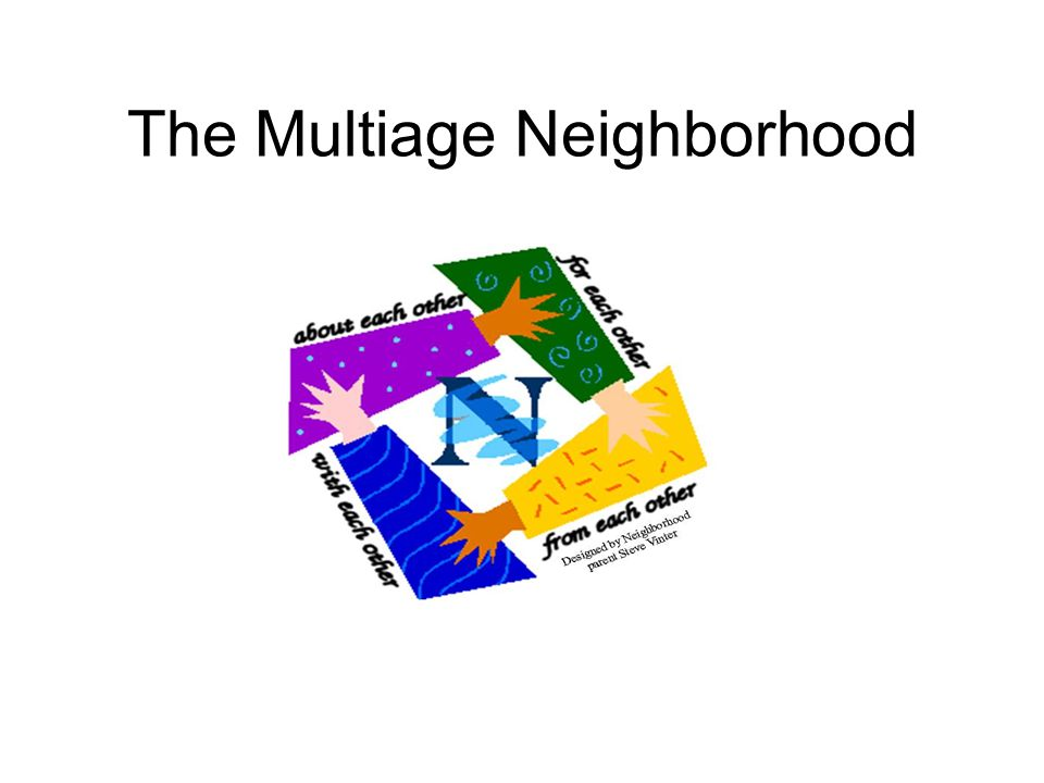 Multiage Neighborhood Philosophy  A balance of whole class and small group instruction, cooperative learning groups, and independent activities  Project-based learning  Realistic, student generated products  Authentic and developmental assessment Childhood is a journey, not a race. David Elkind