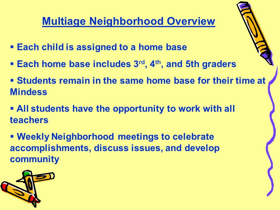 Multiage Neighborhood Overview  Each child is assigned to a home base  Each home base includes 3 rd, 4 th, and 5th graders  Students remain in the same home base for their time at Mindess  All students have the opportunity to work with all teachers  Weekly Neighborhood meetings to celebrate accomplishments, discuss issues, and develop community