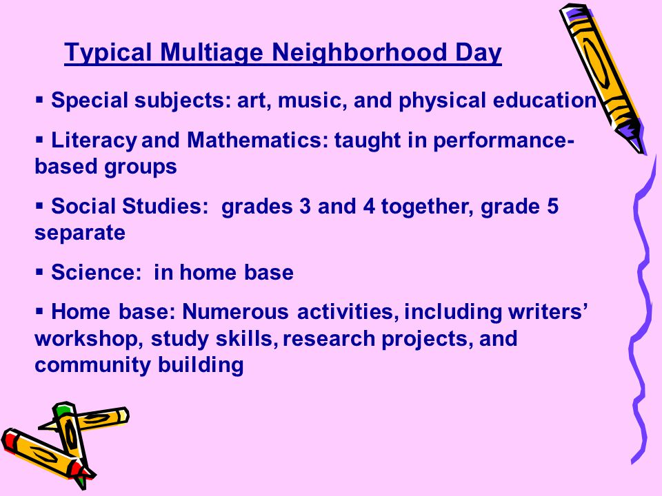 Benefits of the Multiage Classroom  Creates self-motivated, enthusiastic learners  Flexible grouping by needs, ability, and interest  Students develop the ability to work with different teachers and peers  Younger children stimulated intellectually by older children  Older students improve leadership skills  Children collaborate and build cooperative learning skills  Strong student-teacher-family bonds formed  Allows children to stay children longer
