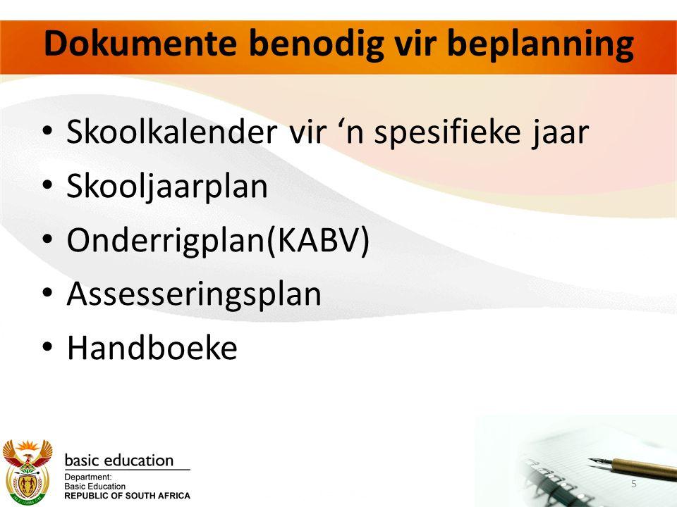 Dokumente benodig vir beplanning Skoolkalender vir 'n spesifieke jaar Skooljaarplan Onderrigplan(KABV) Assesseringsplan Handboeke 5