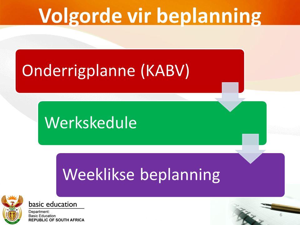 Onderrigplanne (KABV)WerkskeduleWeeklikse beplanning 6 Volgorde vir beplanning