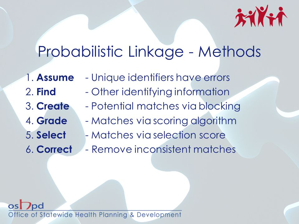 Probabilistic Linkage - Methods 1.Assume - Unique identifiers have errors 2.