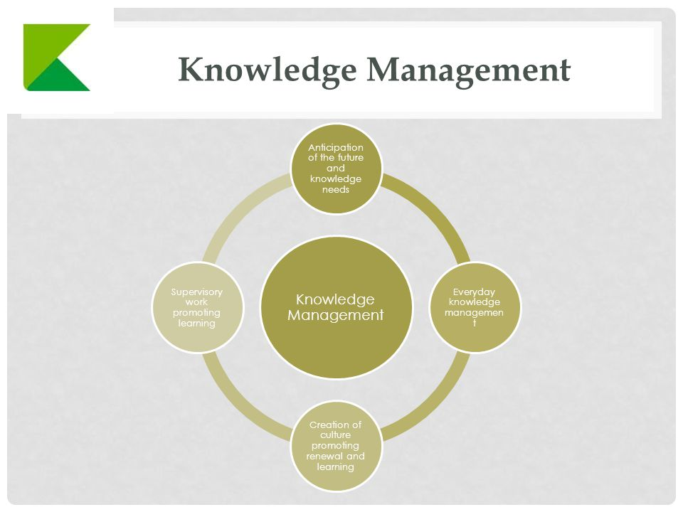 Knowledge Management Anticipation of the future and knowledge needs Everyday knowledge managemen t Creation of culture promoting renewal and learning Supervisory work promoting learning