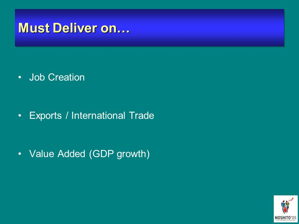 Must Deliver on… Job Creation Exports / International Trade Value Added (GDP growth)