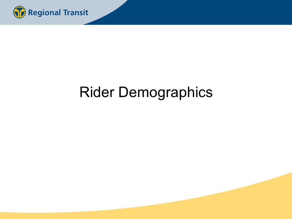 Rider Demographics