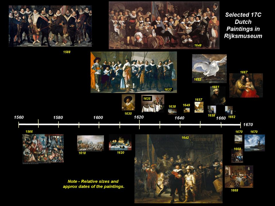 17th Century Dutch Society Click to advance to next slide.