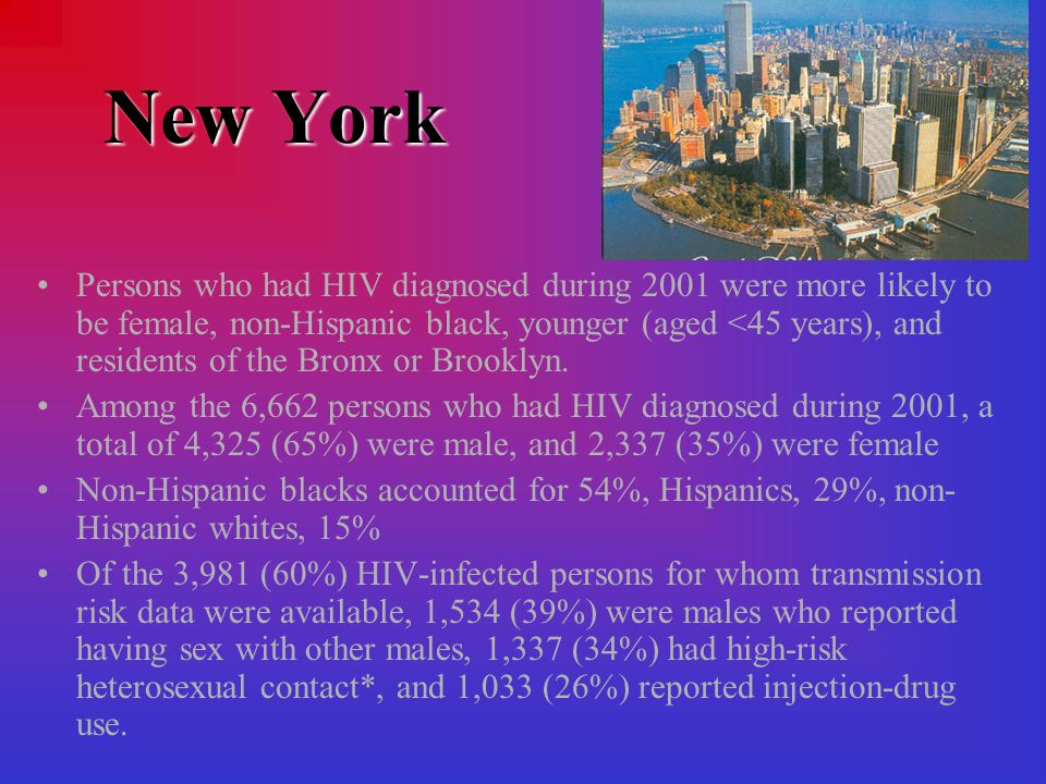 New York Persons who had HIV diagnosed during 2001 were more likely to be female, non-Hispanic black, younger (aged <45 years), and residents of the Bronx or Brooklyn.