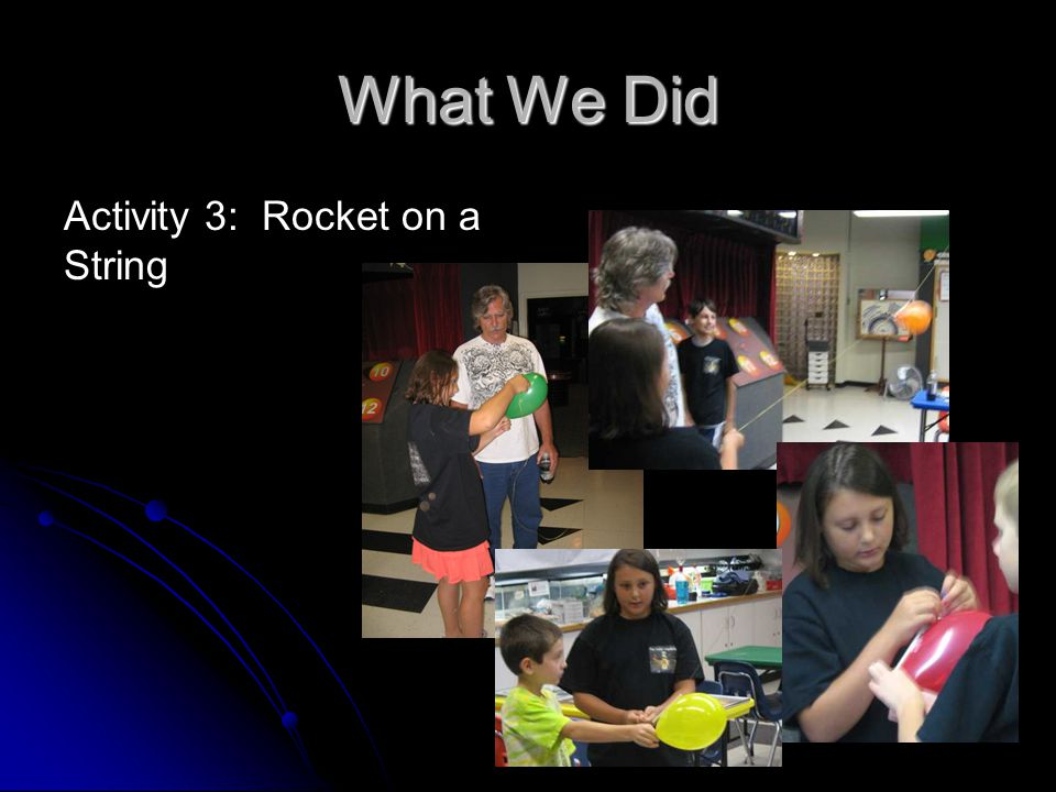 What We Did Activity 3: Rocket on a String