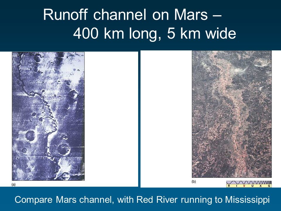 Runoff channel on Mars – 400 km long, 5 km wide Compare Mars channel, with Red River running to Mississippi