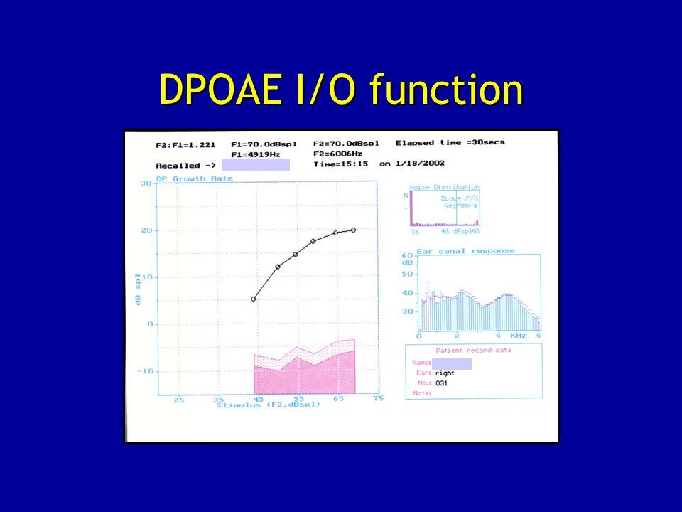 DPOAE I/O function