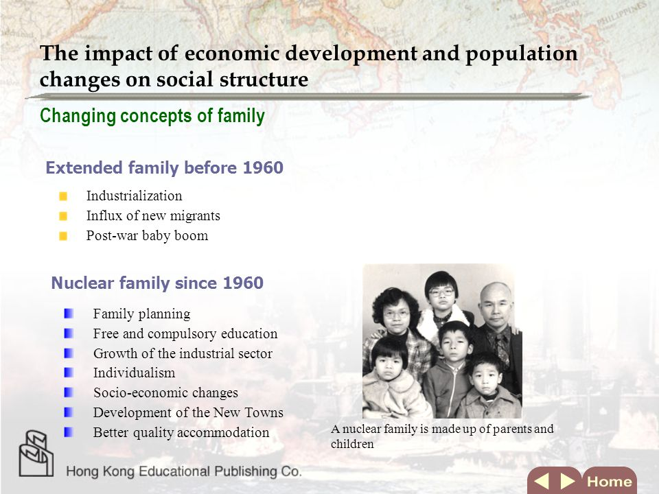 The impact of economic development and population changes on social structure Changing concepts of family Extended family before 1960 Nuclear family s