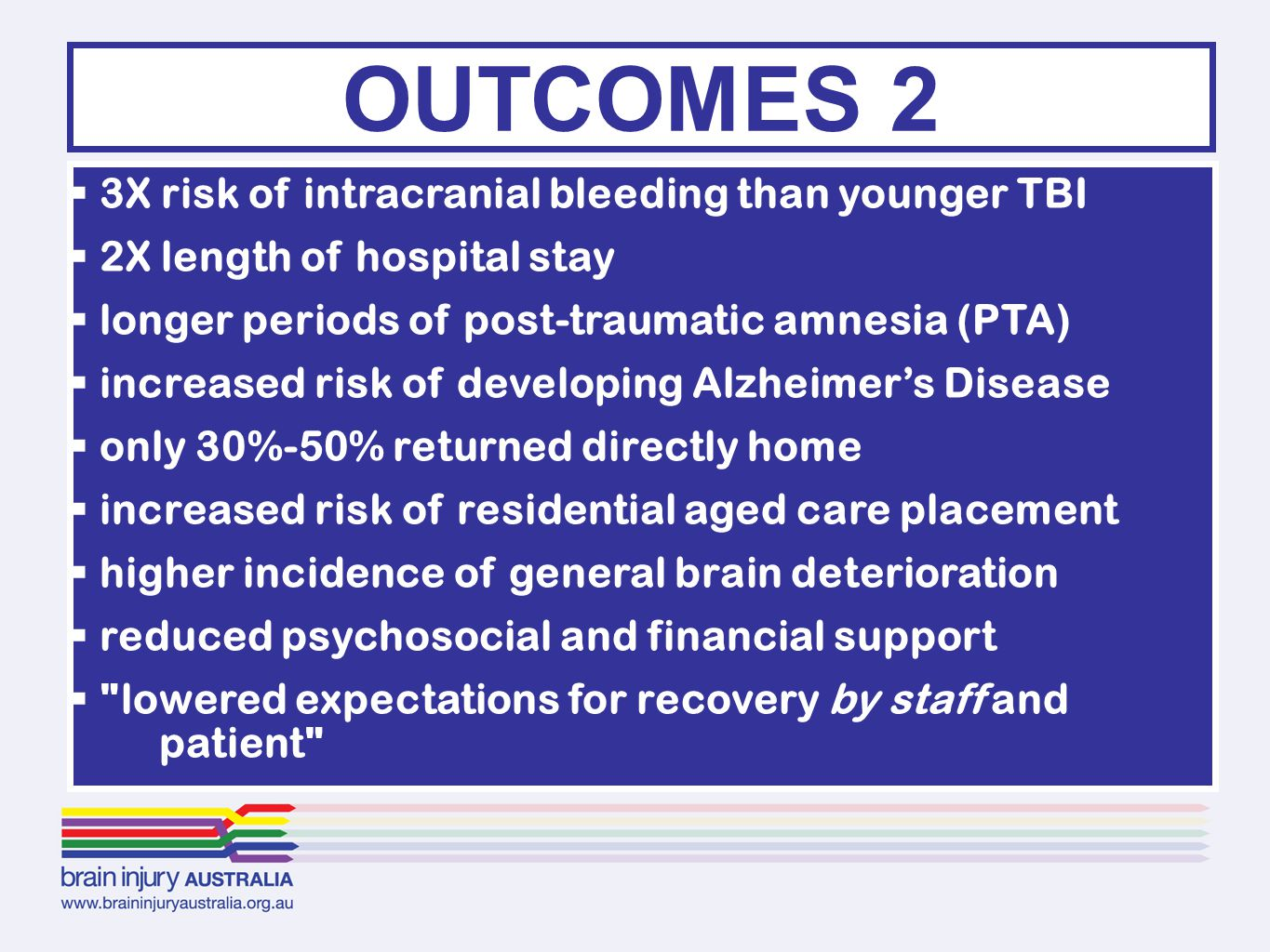  3X risk of intracranial bleeding than younger TBI  2X length of hospital stay  longer periods of post-traumatic amnesia (PTA)  increased risk of developing Alzheimer's Disease  only 30%-50% returned directly home  increased risk of residential aged care placement  higher incidence of general brain deterioration  reduced psychosocial and financial support  lowered expectations for recovery by staff and patient OUTCOMES 2