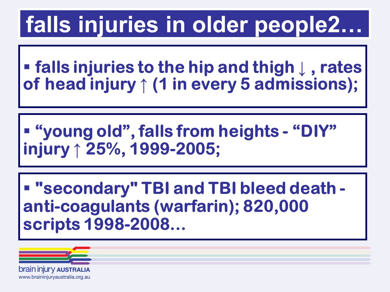  young old , falls from heights - DIY injury ↑ 25%, 1999-2005;  falls injuries to the hip and thigh ↓, rates of head injury ↑ (1 in every 5 admissions);  secondary TBI and TBI bleed death - anti-coagulants (warfarin); 820,000 scripts 1998-2008… falls injuries in older people2…