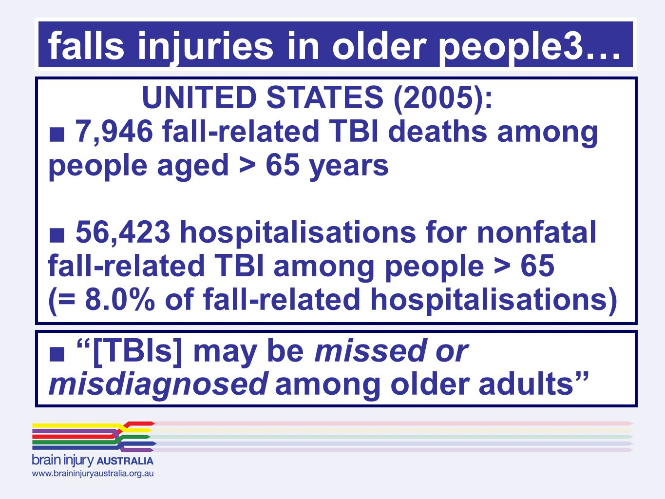 UNITED STATES (2005): ■ 7,946 fall-related TBI deaths among people aged > 65 years ■ 56,423 hospitalisations for nonfatal fall-related TBI among people > 65 (= 8.0% of fall-related hospitalisations) ■ [TBIs] may be missed or misdiagnosed among older adults falls injuries in older people3…