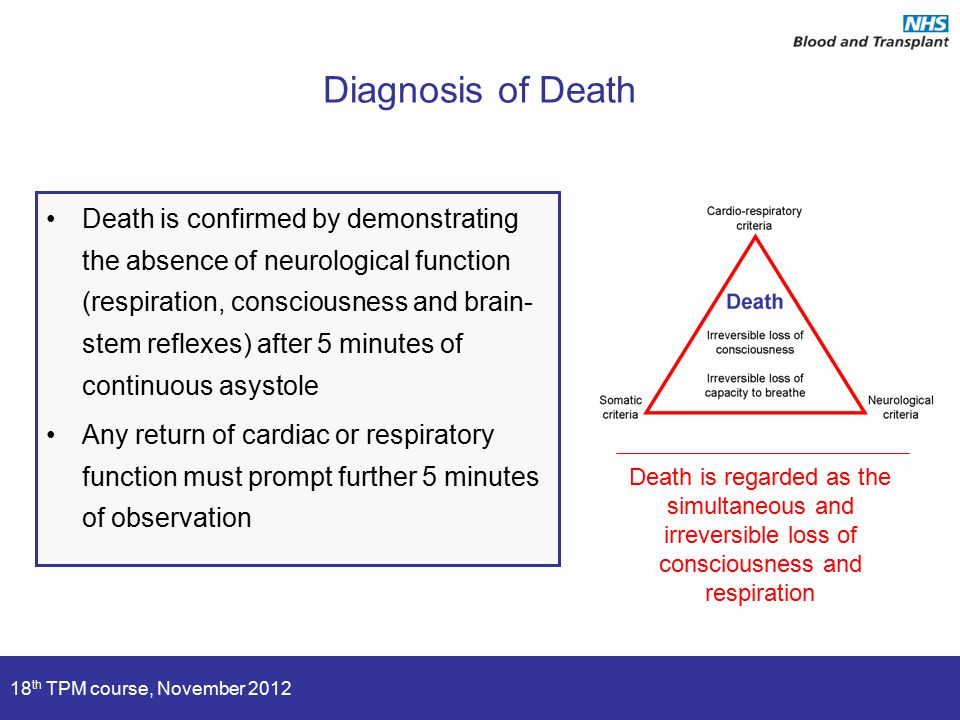 18 th TPM course, November 2012 Diagnosis of Death Death is confirmed by demonstrating the absence of neurological function (respiration, consciousnes