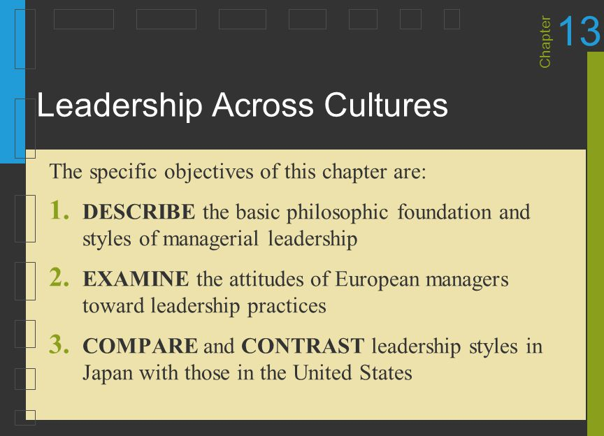 12 Likert's Systems or Styles Leadership Adapted from Figure 13–2: Likert's Systems or Styles Leadership