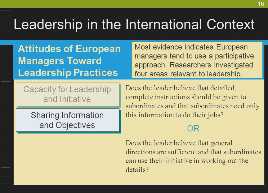 16 Leadership in the International Context Attitudes of European Managers Toward Leadership Practices Capacity for Leadership and Initiative Sharing I