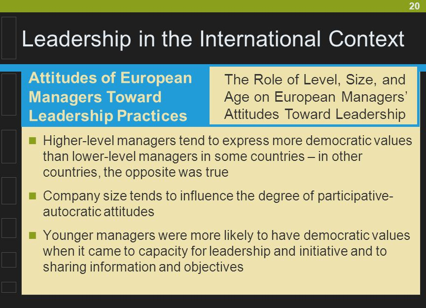 20 Leadership in the International Context Higher-level managers tend to express more democratic values than lower-level managers in some countries –
