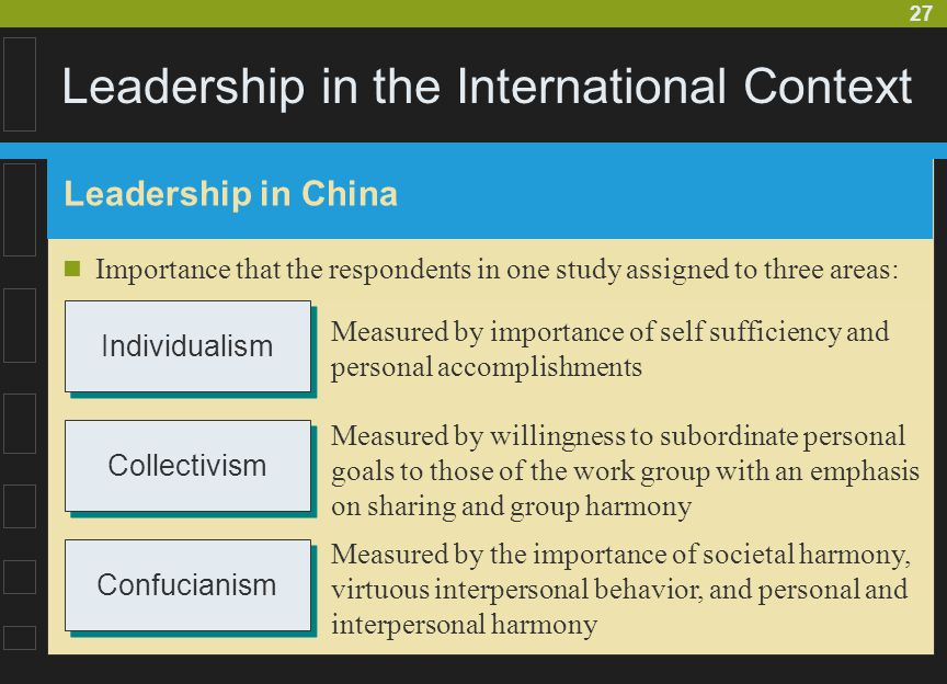 27 Leadership in the International Context Importance that the respondents in one study assigned to three areas: Leadership in China Measured by the i