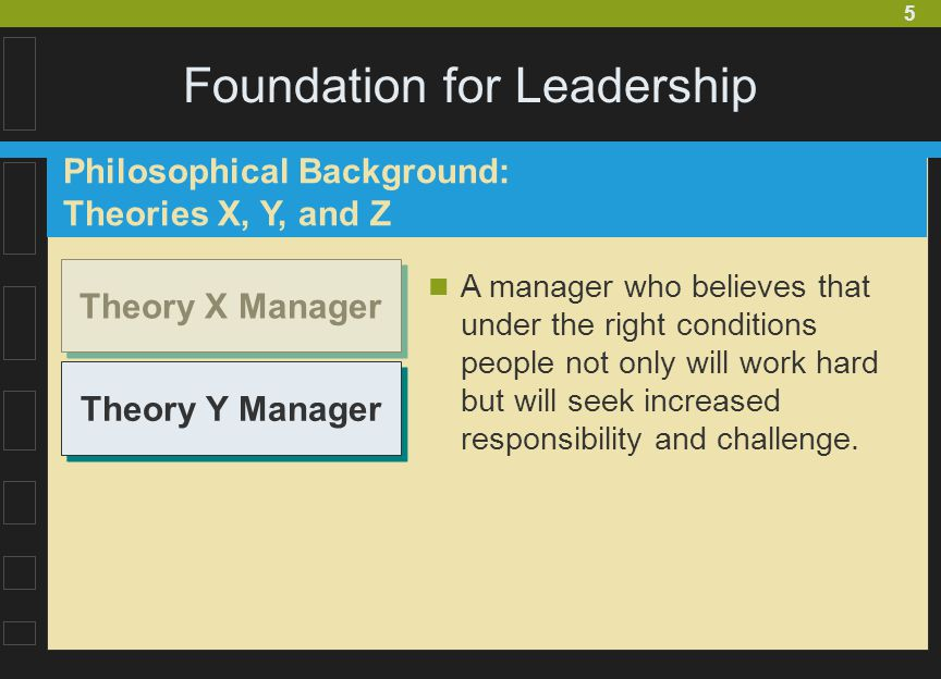 6 Foundation for Leadership Philosophical Background: Theories X, Y, and Z A manager who believes that workers seek opportunities to participate in management and are motivated by teamwork and responsibility sharing.