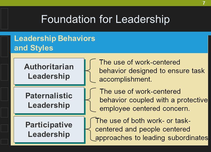8 Leader–Subordinate Interactions McGraw-Hill/Irwin© 2006 The McGraw-Hill Companies, Inc.
