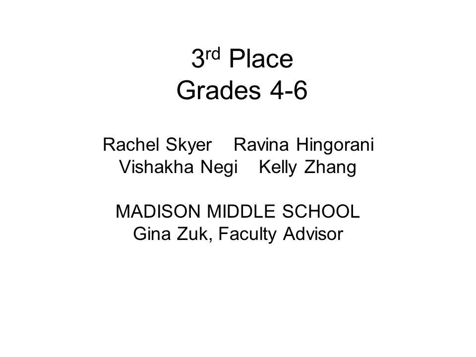 3 rd Place Grades 4-6 Rachel Skyer Ravina Hingorani Vishakha Negi Kelly Zhang MADISON MIDDLE SCHOOL Gina Zuk, Faculty Advisor