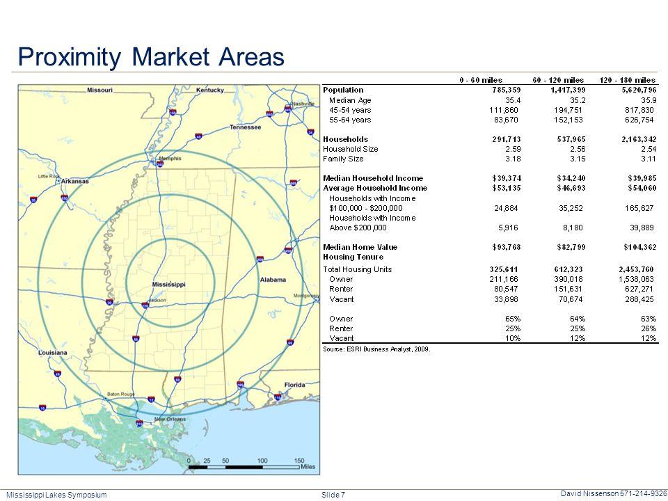 Mississippi Lakes Symposium Slide 7 David Nissenson 571-214-9326 Proximity Market Areas