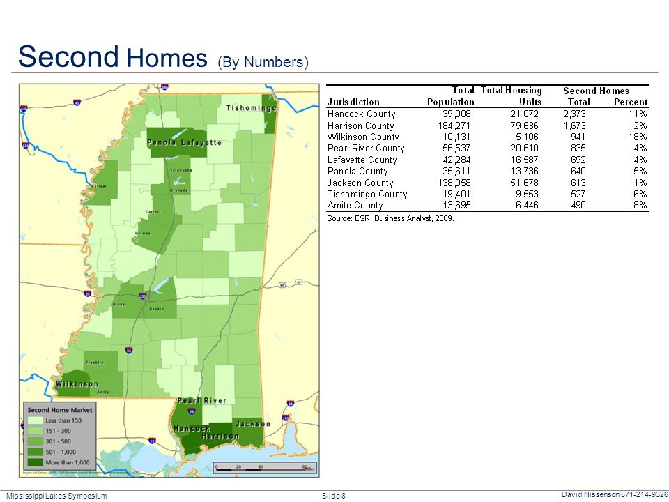 Mississippi Lakes Symposium Slide 8 David Nissenson 571-214-9326 Second Homes (By Numbers)