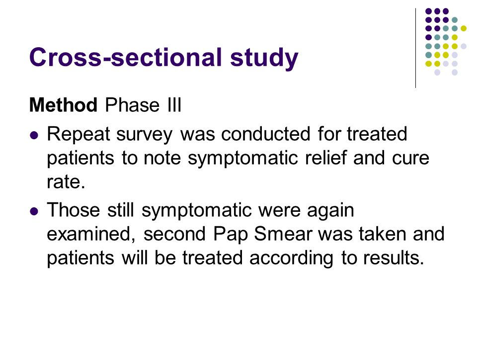 Cross-sectional study Method Phase III Repeat survey was conducted for treated patients to note symptomatic relief and cure rate.