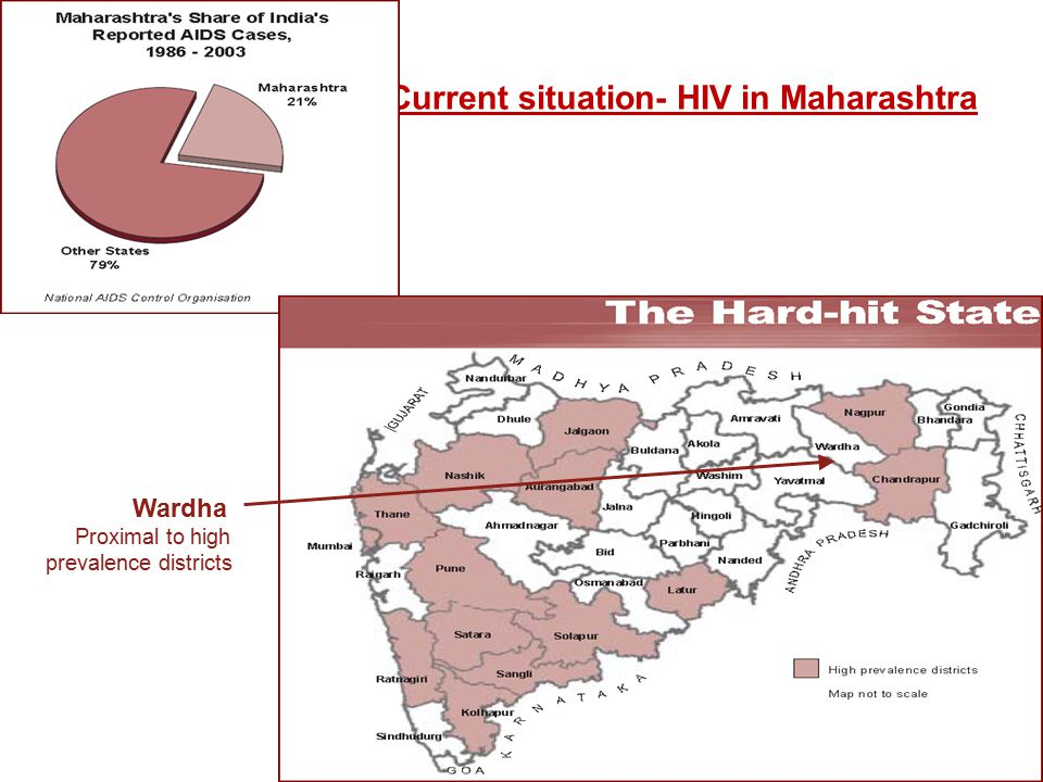 Current situation- HIV in Maharashtra Wardha Proximal to high prevalence districts