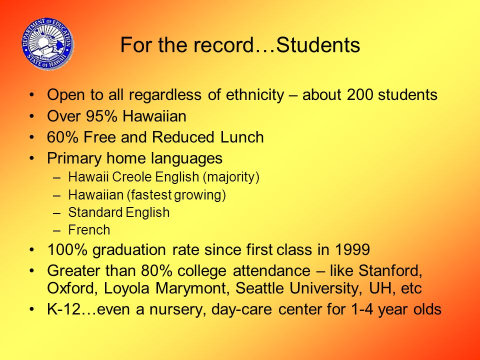 For the record…Students Open to all regardless of ethnicity – about 200 students Over 95% Hawaiian 60% Free and Reduced Lunch Primary home languages –Hawaii Creole English (majority) –Hawaiian (fastest growing) –Standard English –French 100% graduation rate since first class in 1999 Greater than 80% college attendance – like Stanford, Oxford, Loyola Marymont, Seattle University, UH, etc K-12…even a nursery, day-care center for 1-4 year olds