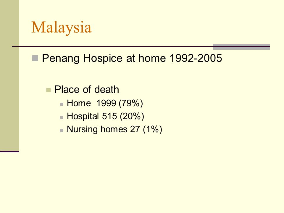 Hospice care in NZ Place of death Residential aged care HomeHospitalHospiceTotal 20091390 (20%) 2261 (33%) 1363 (20%) 1792 (26%) 6916 20081926 (24%) 3852 (46%) 1207 (15%) 2044 (25%) 8150 20071079 (17%) 2744 (43%) 905 (14%) 1573 (25%) 6301