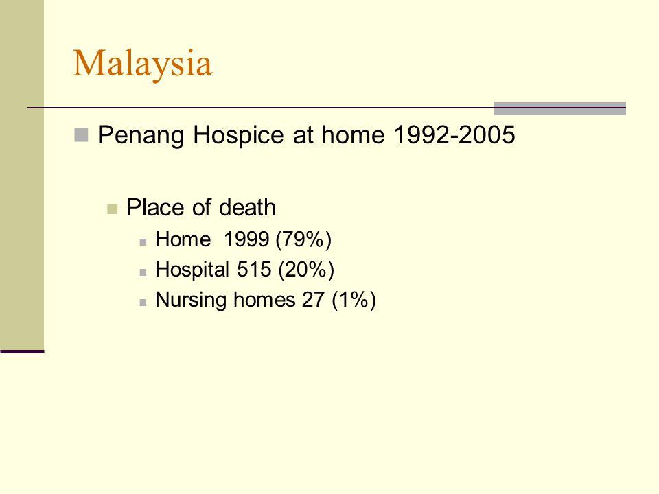 Michael Wright with Ednin Hamzah, Temsak Phungrassami and Agnes Bausa-Claudio Oxford University Press Hospice and Palliative Care in Southeast Asia