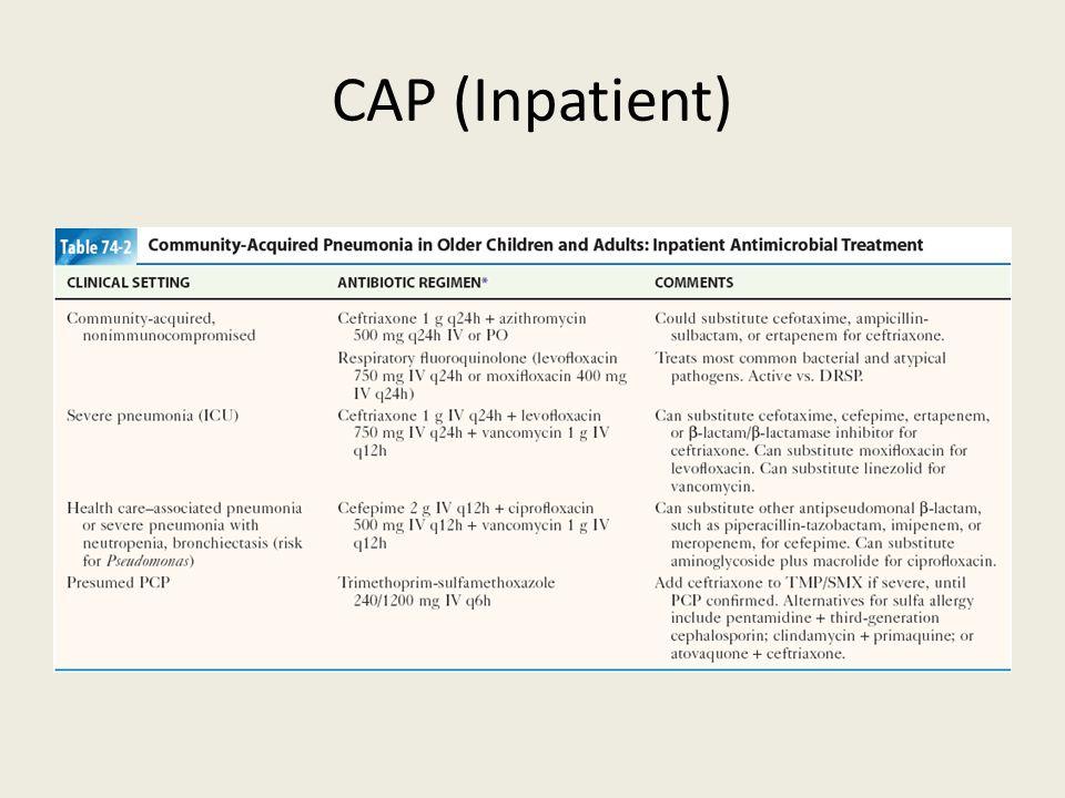 CAP (Inpatient)