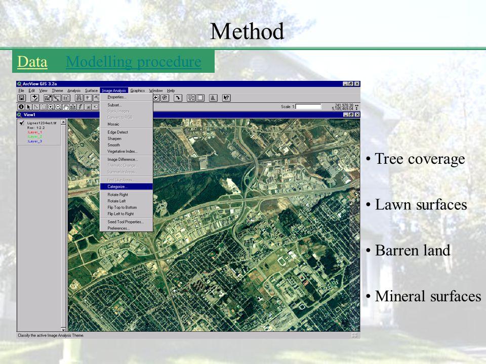 Method DataModelling procedure Computing of land use information using buffer functions