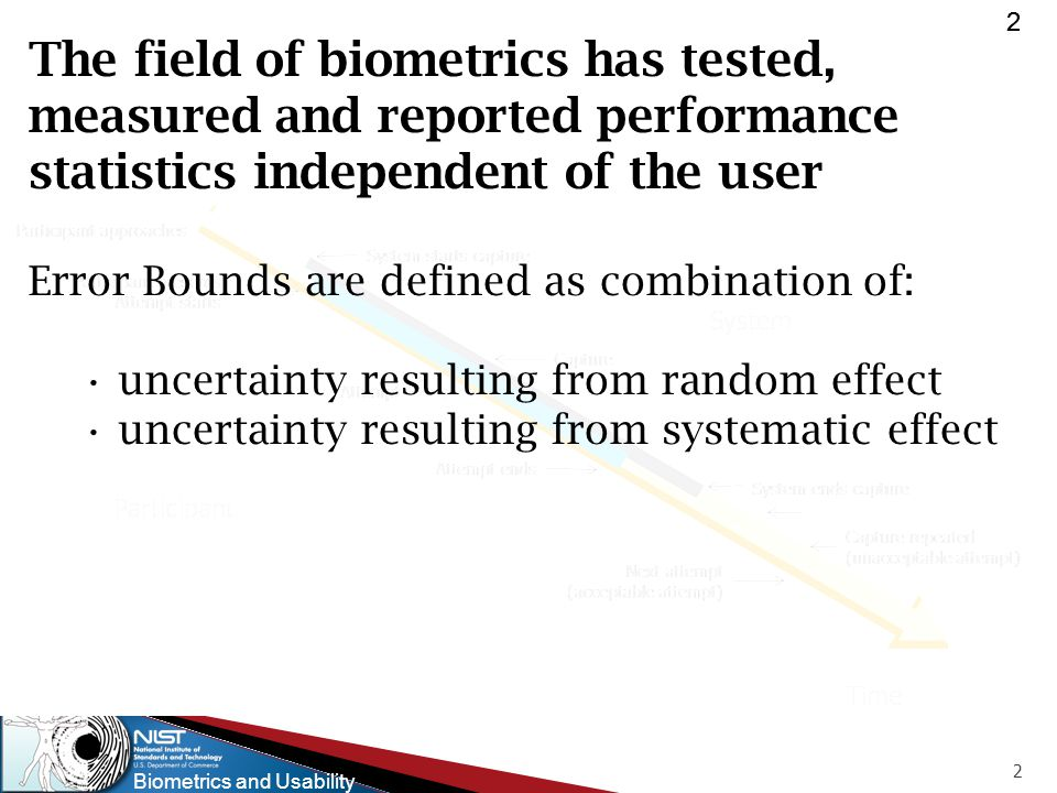 Biometrics and Usability 22 2 The field of biometrics has tested, measured and reported performance statistics independent of the user Error Bounds are defined as combination of: uncertainty resulting from random effect uncertainty resulting from systematic effect