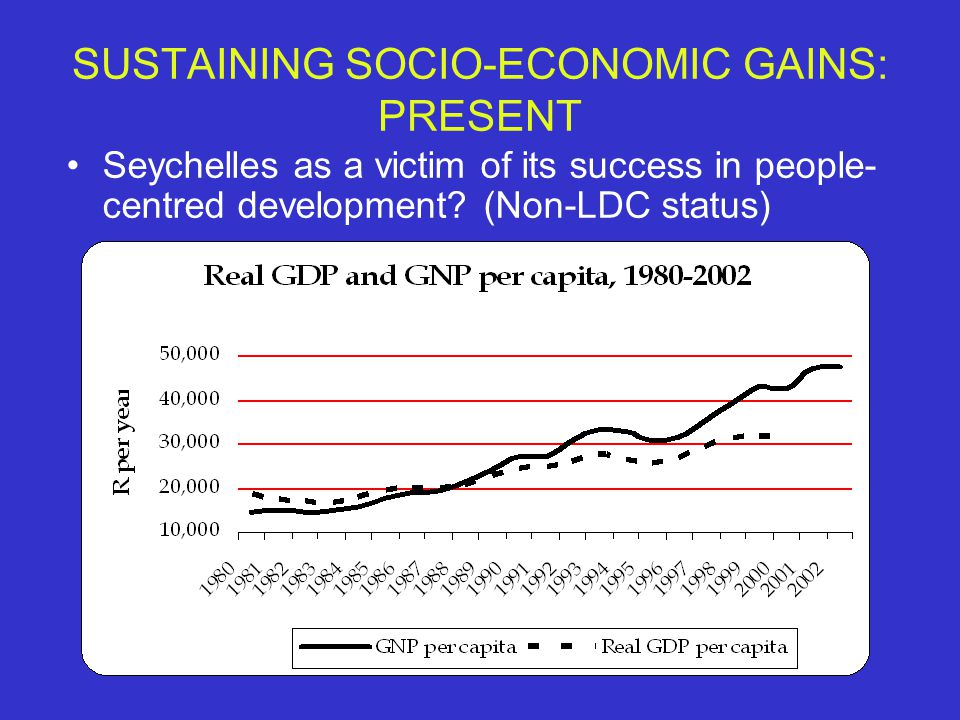 SUSTAINING SOCIO-ECONOMIC GAINS: PRESENT Seychelles as a victim of its success in people- centred development.