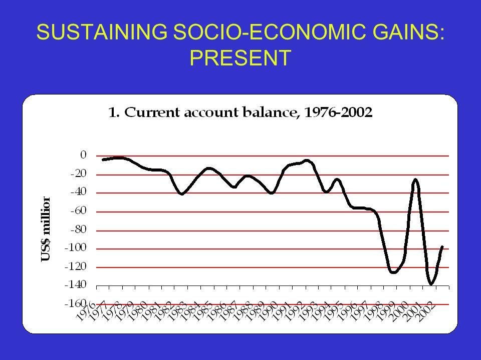 SUSTAINING SOCIO-ECONOMIC GAINS: PRESENT