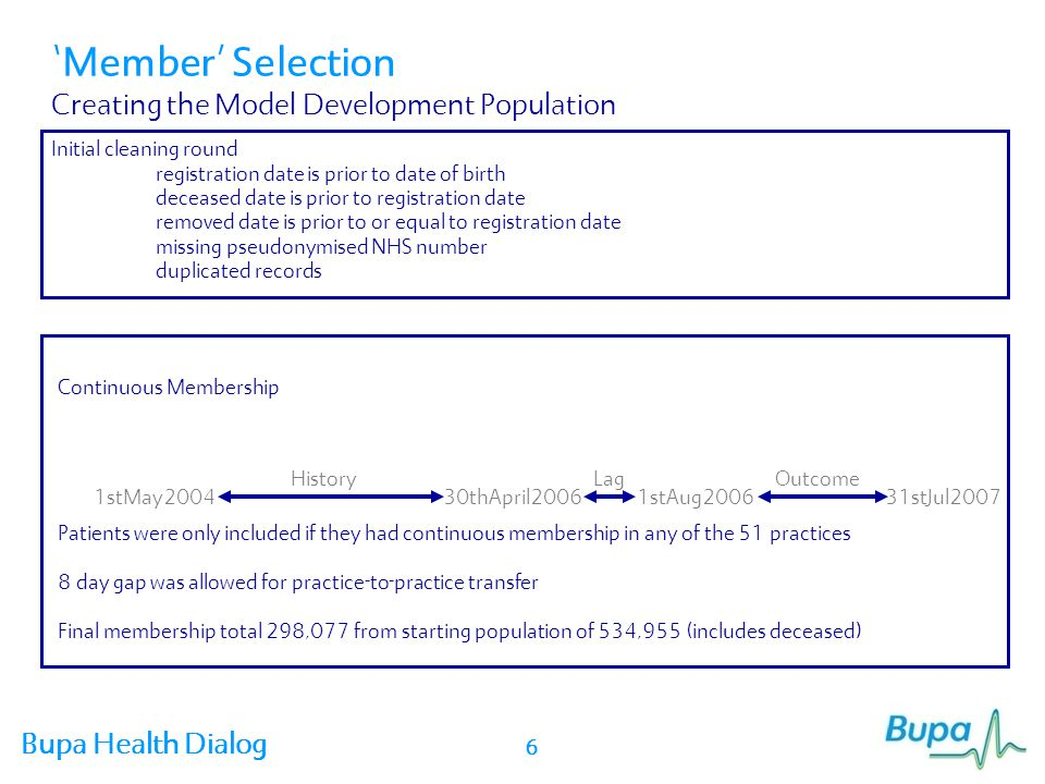 Bupa Health Dialog Defining the Dependent Variable CodeDescription 21 A & E or dental casualty department of the health care provider 22 GP: after a request for immediate admission has been made direct to a hospital provider (i.e.