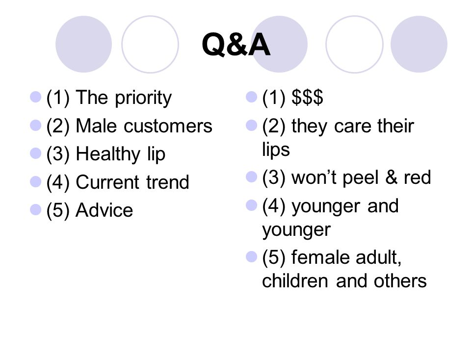 Q&A (1) The priority (2) Male customers (3) Healthy lip (4) Current trend (5) Advice (1) $$$ (2) they care their lips (3) won't peel & red (4) younger and younger (5) female adult, children and others
