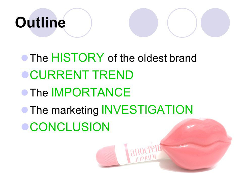 Outline The HISTORY of the oldest brand CURRENT TREND The IMPORTANCE The marketing INVESTIGATION CONCLUSION